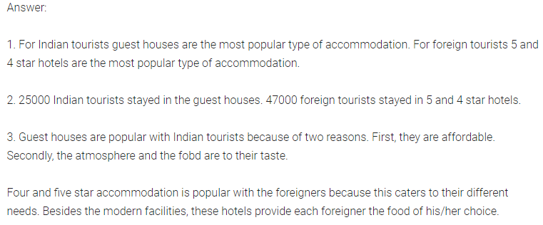NCERT Solutions for Class 10 English Main Course Book Unit 5 Travel and Tourism Chapter 4 Promoting Tourism Q4.3