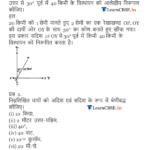 NCERT Solutions for Class 12 Maths Exercise 10.1 of Vector Algebra