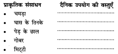 NCERT Solutions for Class 6 Hindi Chapter 17 साँस-साँस में बाँस Q2