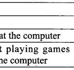 NCERT Solutions for Class 9 English Main Course Book Unit 6 Children Chapter 3 Children and Computers Q1