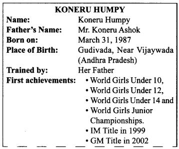 NCERT Solutions for Class 9 English Main Course Book Unit 7 Sports and Games Chapter 1 Grandmaster Koneru Humpy Queen of 64 Squares Q2.1