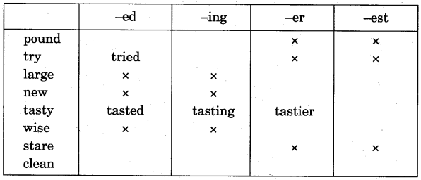 NCERT Solutions for Class 5 English Unit 1 Chapter 2 Wonderful Waste! 5
