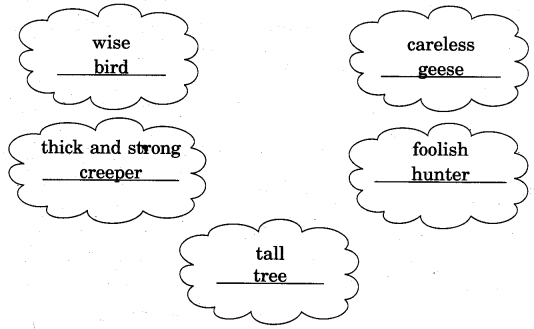 NCERT Solutions for Class 5 English Unit 2 Chapter 2 Flying Together 2