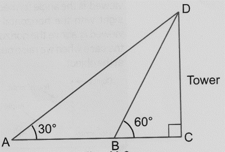 Angle of elevation and depression are always acute
