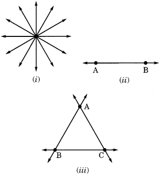 Basic Geometrical Ideas Class 6 Extra Questions Very Short Answer Type