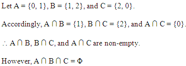 NCERT Solutions for Class 11 Maths Chapter 1 Misc Ex Q 12