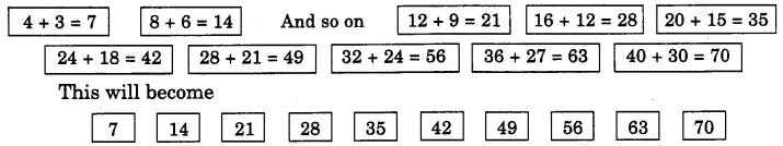 NCERT Solutions for Class 4 Mathematics Unit-11 Tables And Shares Page 122 Q1.2