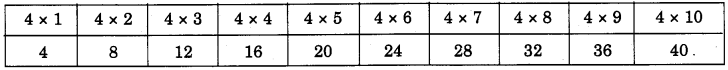 NCERT Solutions for Class 4 Mathematics Unit-11 Tables And Shares Page 122 Q1