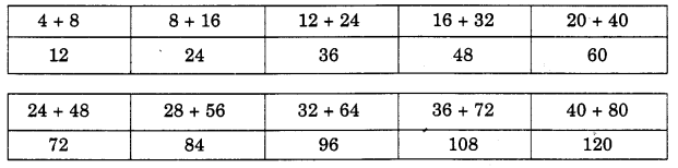 NCERT Solutions for Class 4 Mathematics Unit-11 Tables And Shares Page 122 Q2.2