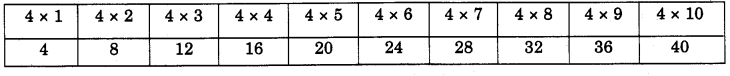NCERT Solutions for Class 4 Mathematics Unit-11 Tables And Shares Page 122 Q2