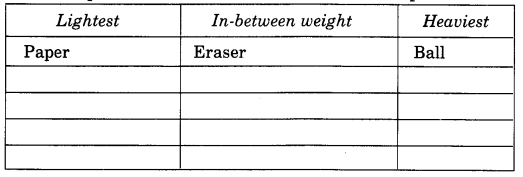 NCERT Solutions for Class 4 Mathematics Unit-12 How Heavy How Light Page 135 Q1
