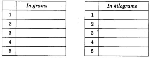 NCERT Solutions for Class 4 Mathematics Unit-12 How Heavy How Light Page 138 Q1