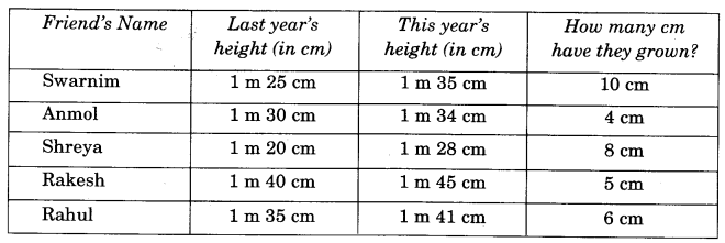 NCERT Solutions for Class 4 Mathematics Unit-2 Long And Short Page 15 Q5