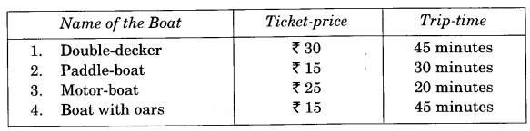 NCERT Solutions for Class 4 Mathematics Unit-3 A Trip To Bhopal Page 31 Q1