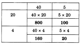 NCERT Solutions for Class 4 Mathematics Unit-6 The Junk Seller Page 67 Q1.1