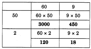 NCERT Solutions for Class 4 Mathematics Unit-6 The Junk Seller Page 67 Q1.2