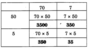 NCERT Solutions for Class 4 Mathematics Unit-6 The Junk Seller Page 67 Q1.3