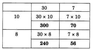 NCERT Solutions for Class 4 Mathematics Unit-6 The Junk Seller Page 67 Q1