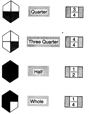 NCERT Solutions for Class 4 Mathematics Unit-9 Halves And Quarters Page 101 Q1.6