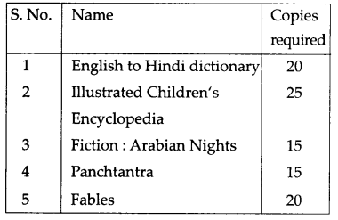 CBSE Previous Year Question Papers Class 10 English 2019 Delhi 5