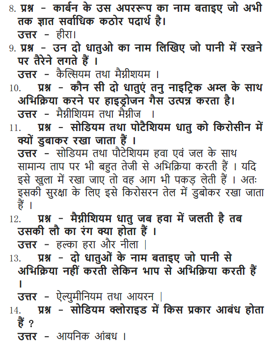 NCERT Solutions for Class 10 Science Chapter 3 Metals and Non-metals Hindi Medium 23