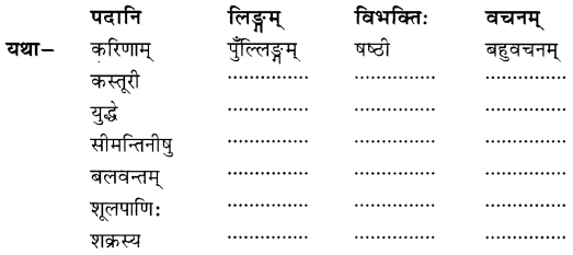 NCERT Solutions for Class 8 Sanskrit Chapter 15 प्रहेलिकाः Q5