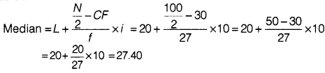 Statistics for Economics Class 11 NCERT Solutions Chapter 5 Measures of Central Tendency Q4.3