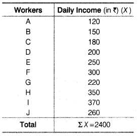 Statistics for Economics Class 11 NCERT Solutions Chapter 5 Measures of Central Tendency Q5.1