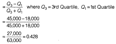 Statistics for Economics Class 11 NCERT Solutions Chapter 6 Measures of Dispersion Q4