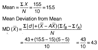 Statistics for Economics Class 11 NCERT Solutions Chapter 6 Measures of Dispersion Q5.3
