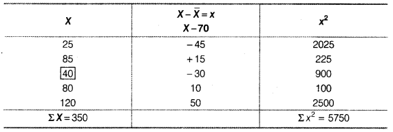 Statistics for Economics Class 11 NCERT Solutions Chapter 6 Measures of Dispersion Q7.1