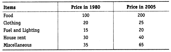 Statistics for Economics Class 11 NCERT Solutions Chapter 8 Index Numbers Q14