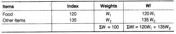 Statistics for Economics Class 11 NCERT Solutions Chapter 8 Index Numbers Q18