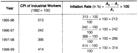 Statistics for Economics Class 11 NCERT Solutions Chapter 8 Index Numbers Q21.1