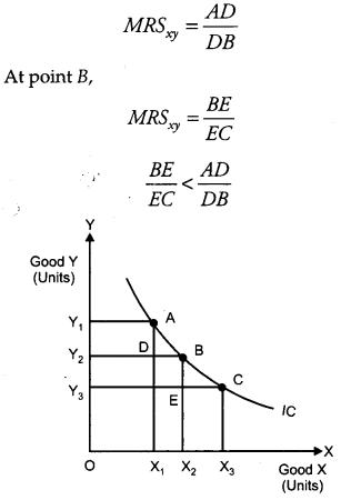 CBSE Previous Year Question Papers Class 12 Economics 2011 Delhi 7