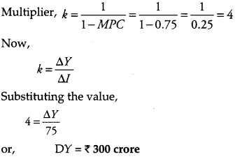 CBSE Previous Year Question Papers Class 12 Economics 2011 Outside Delhi 14