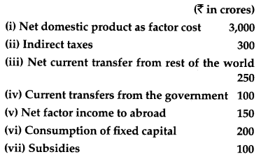 CBSE Previous Year Question Papers Class 12 Economics 2013 Outside Delhi 21