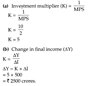 CBSE Previous Year Question Papers Class 12 Economics 2019 Delhi 6