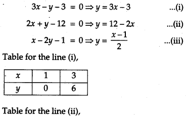 CBSE Previous Year Question Papers Class 12 Maths 2012 Delhi 91