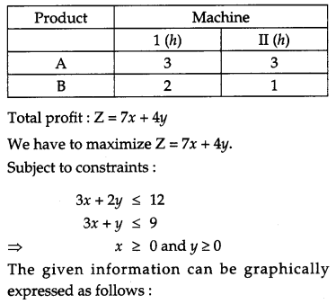 CBSE Previous Year Question Papers Class 12 Maths 2016 Delhi 73
