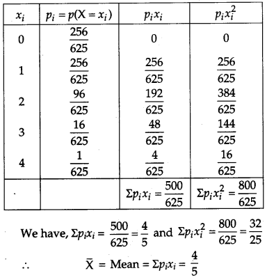 CBSE Previous Year Question Papers Class 12 Maths 2016 Outside Delhi 49