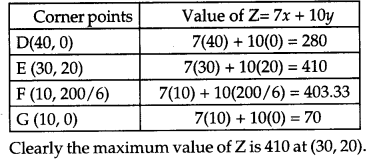 CBSE Previous Year Question Papers Class 12 Maths 2017 Outside Delhi 92