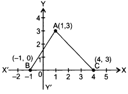 Important Questions for Class 10 Maths Chapter 7 Coordinate Geometry 4