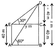 Important Questions for Class 10 Maths Chapter 9 Some Applications of Trigonometry 68