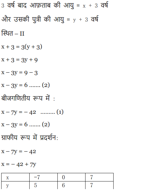 Class 10 Maths chapter 3 exercise 3.1 in English medium