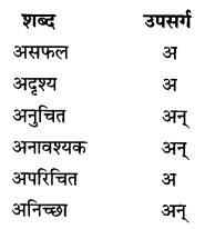 NCERT Solutions for Class 6 Hindi Chapter 5 अक्षरों का महत्व Q1