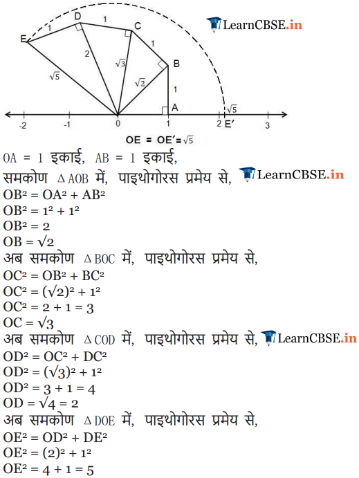 NCERT Solutions Class 9 Maths Chapter 1 Exercise 1.2 Number Systems