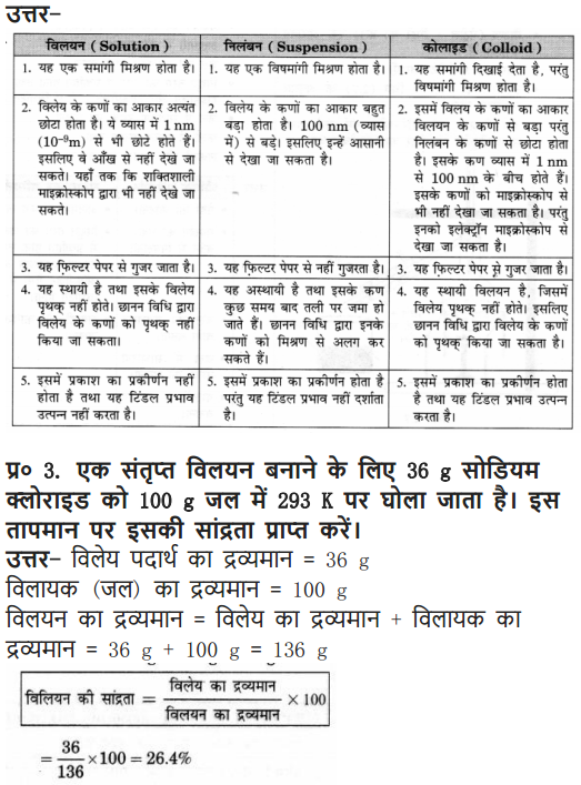 NCERT Solutions for Class 9 Science Chapter 2 Is Matter Around Us Pure Hindi Medium 2