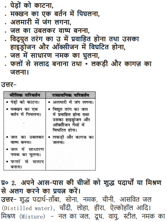 NCERT Solutions for Class 9 Science Chapter 2 Is Matter Around Us Pure Hindi Medium 5