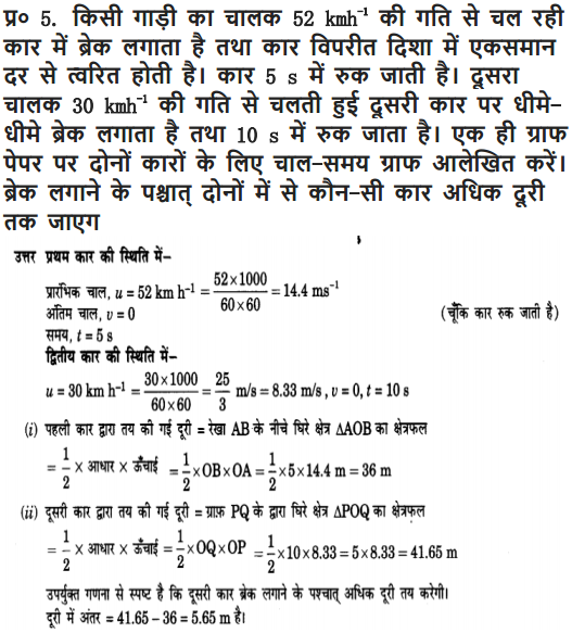 NCERT Solutions for Class 9 Science Chapter 8 Motion Hindi Medium 14